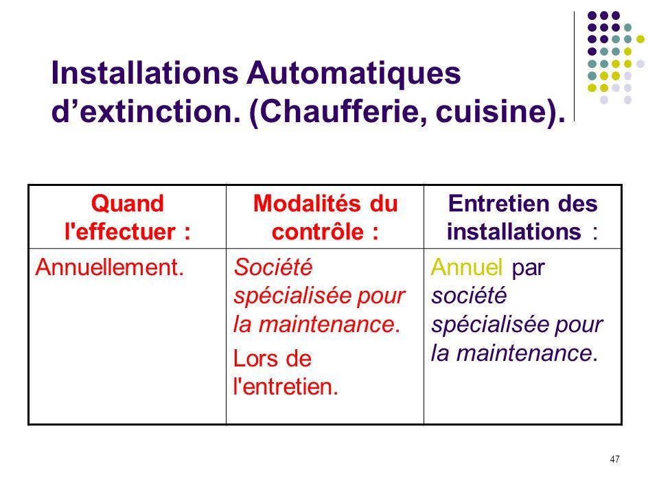 Installations Automatiques d'extinction. (Chaufferie, cuisine).