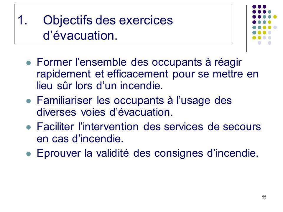 Objectifs des exercices d'évacuation.