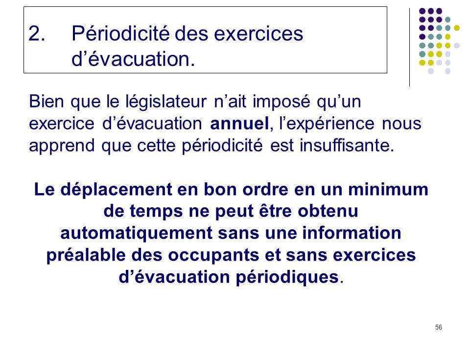 Périodicité des exercices d'évacuation.
