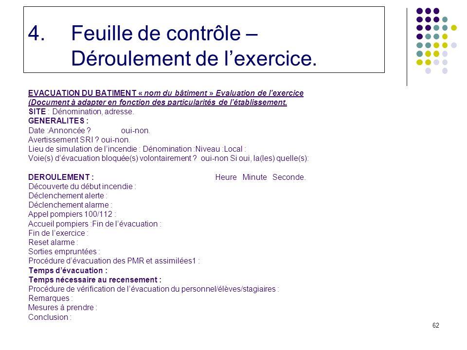 Feuille de contrôle – Déroulement de l'exercice.