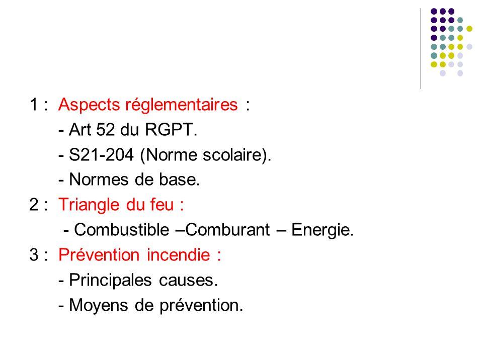 1 : Aspects réglementaires :