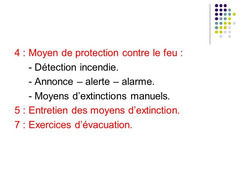 4 : Moyen de protection contre le feu :