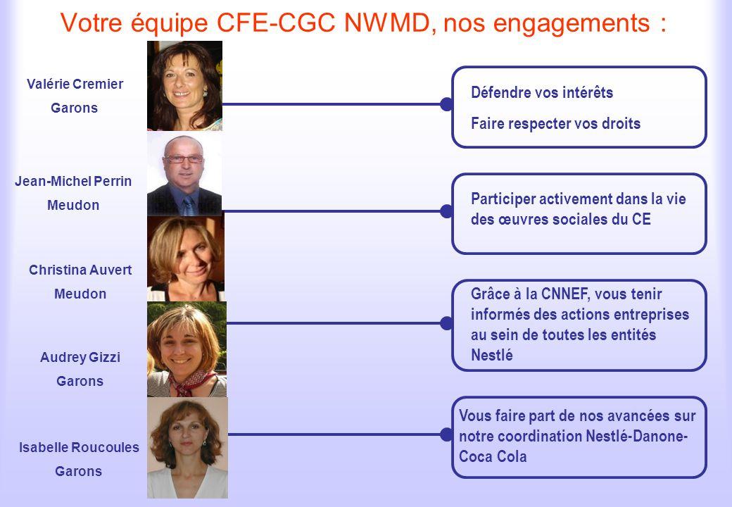 Votre équipe CFE-CGC NWMD, nos engagements :