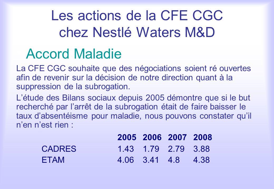 Les actions de la CFE CGC chez Nestlé Waters M&D