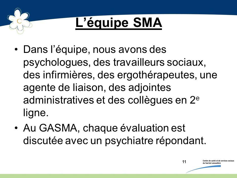 L'équipe SMA