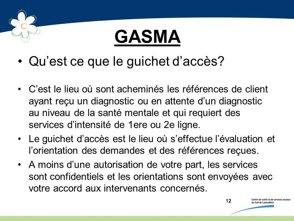 GASMA Qu'est ce que le guichet d'accès