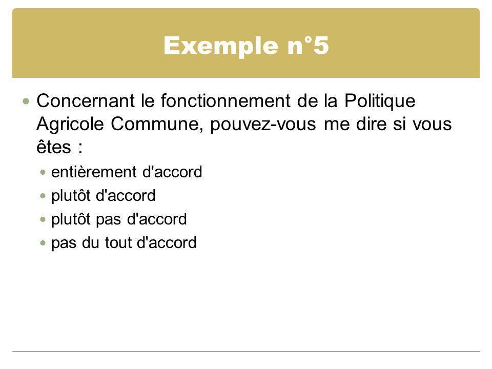Exemple n°5 Concernant le fonctionnement de la Politique Agricole Commune, pouvez-vous me dire si vous êtes :