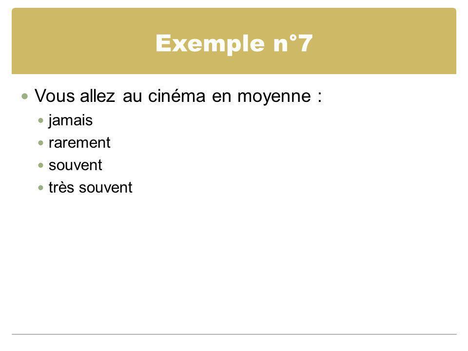 Exemple n°7 Vous allez au cinéma en moyenne : jamais rarement souvent
