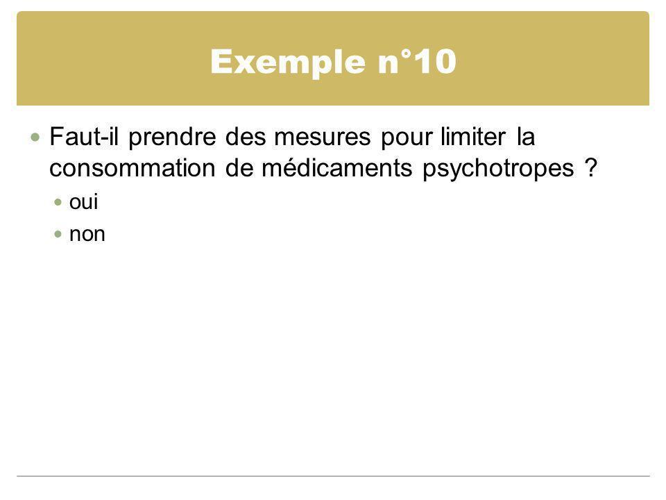 Exemple n°10 Faut-il prendre des mesures pour limiter la consommation de médicaments psychotropes