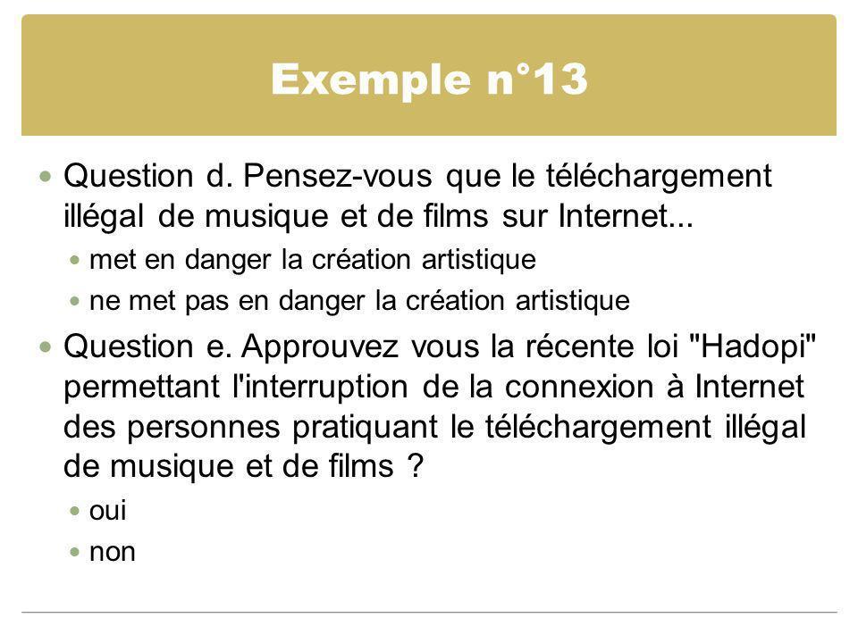Exemple n°13 Question d. Pensez-vous que le téléchargement illégal de musique et de films sur Internet...