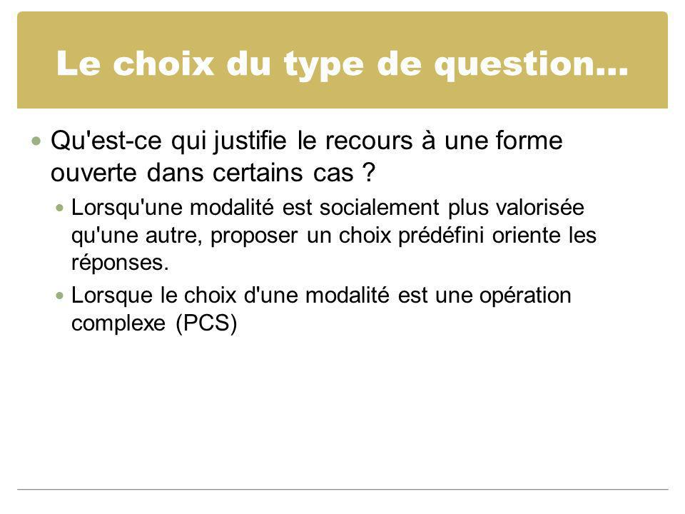 Le choix du type de question...