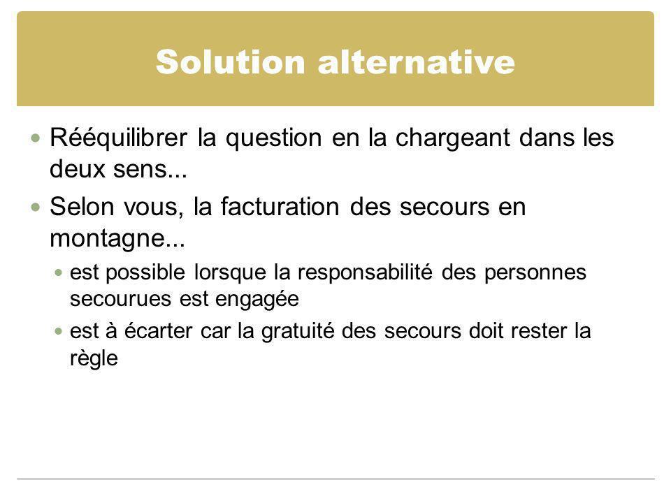 Solution alternative Rééquilibrer la question en la chargeant dans les deux sens... Selon vous, la facturation des secours en montagne...