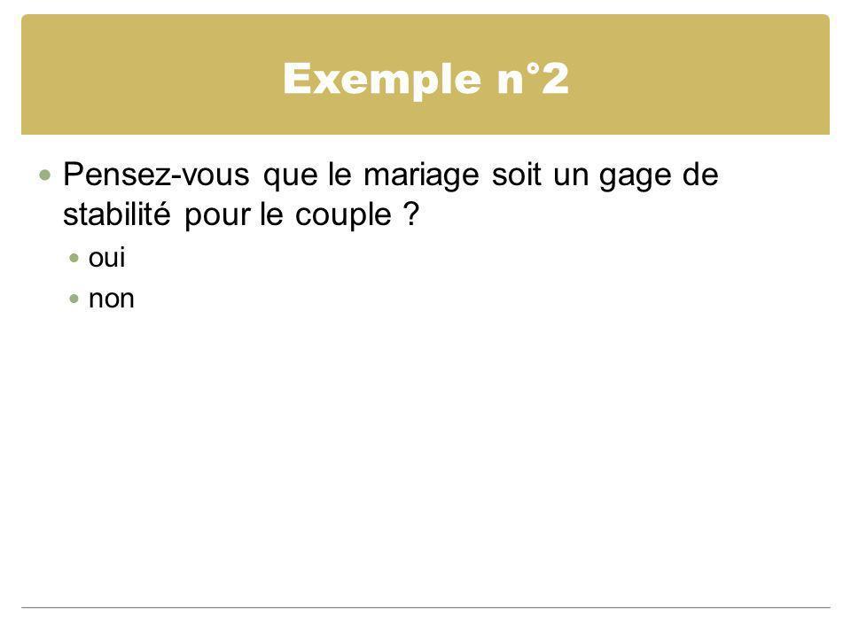 Exemple n°2 Pensez-vous que le mariage soit un gage de stabilité pour le couple oui non