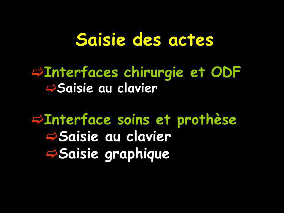 Saisie des actes Interfaces chirurgie et ODF