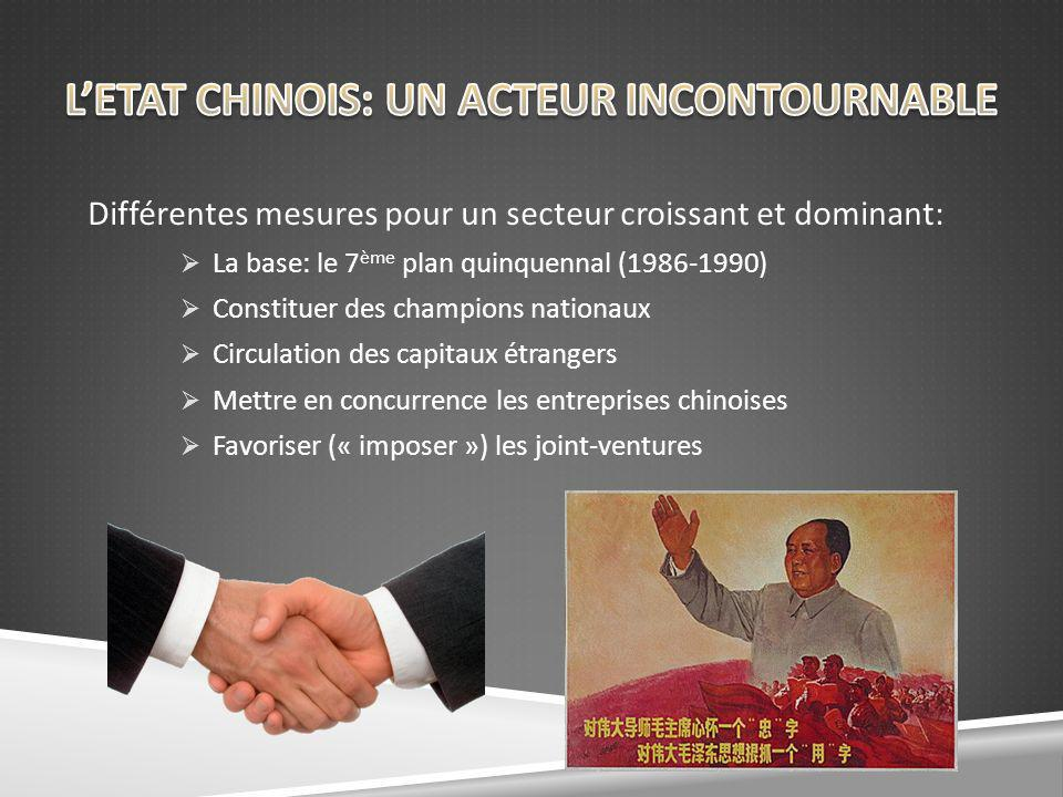 L'ETAT CHINOIS: UN ACTEUR INCONTOURNABLE