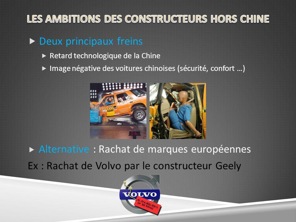 LES AMBITIONS DES CONSTRUCTEURS HORS CHINE