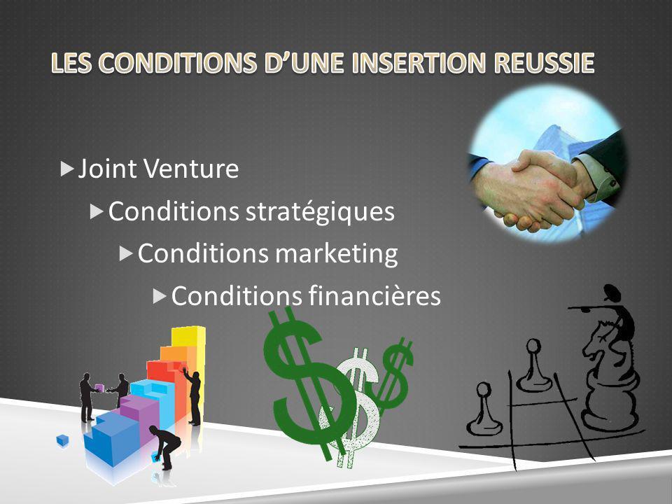 LES CONDITIONS D'UNE INSERTION REUSSIE