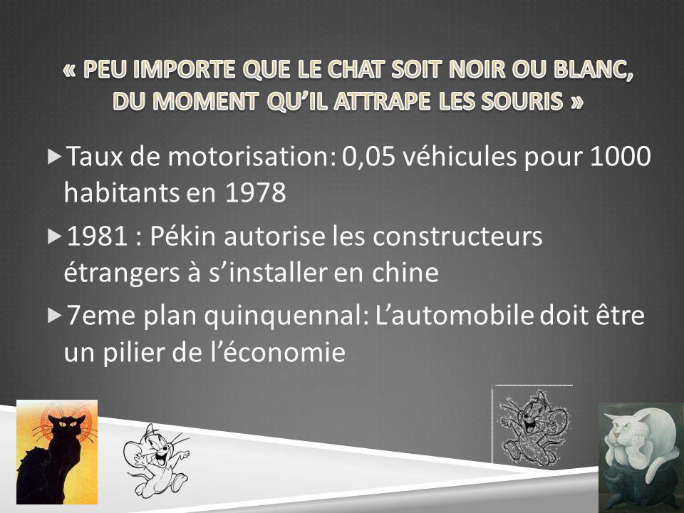 Taux de motorisation: 0,05 véhicules pour 1000 habitants en 1978