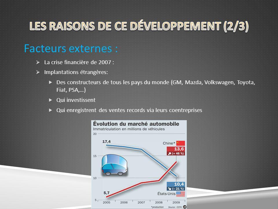 LES RAISONS DE CE DÉVELOPPEMENT (2/3)