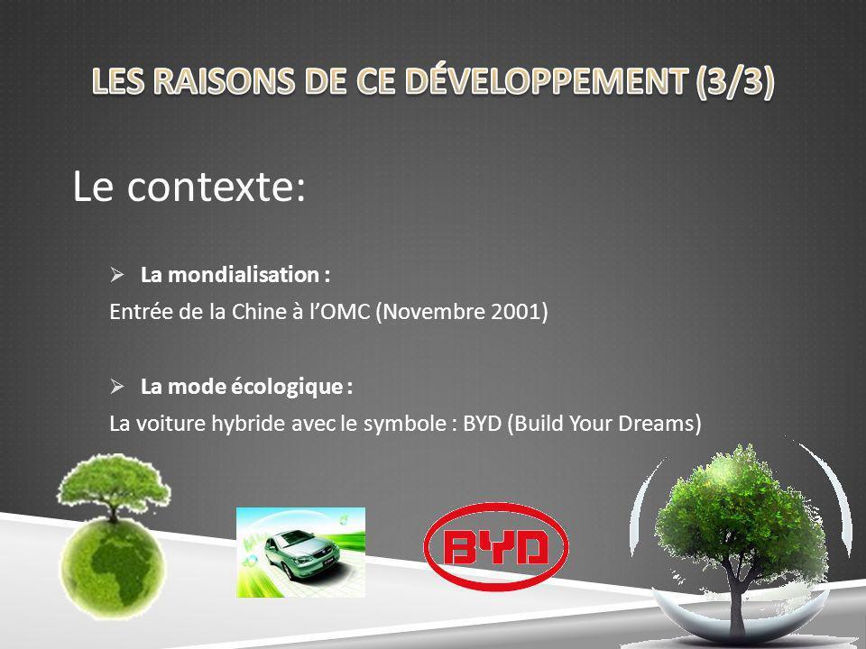 LES RAISONS DE CE DÉVELOPPEMENT (3/3)