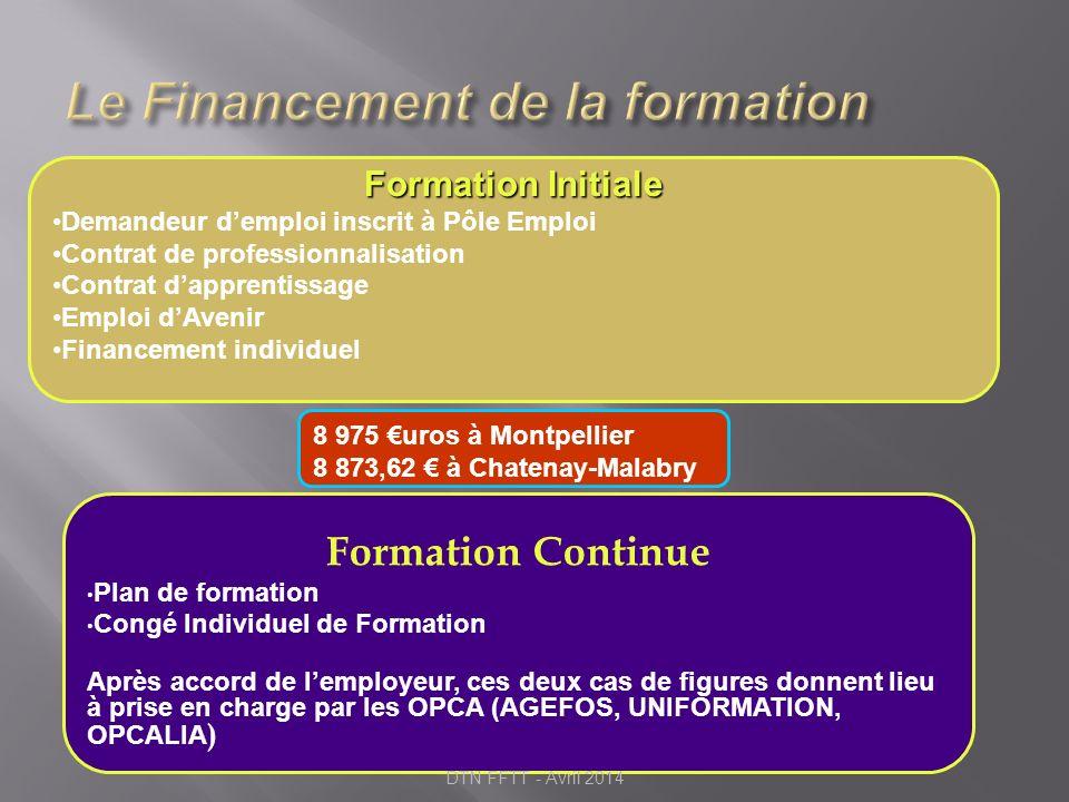 Le Financement de la formation