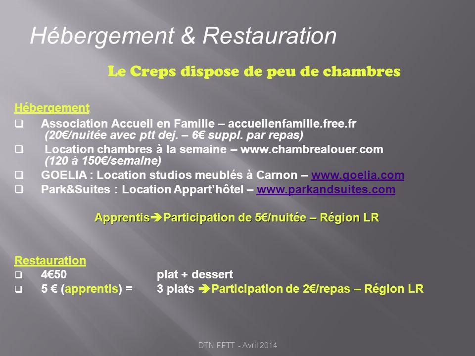 ApprentisParticipation de 5€/nuitée – Région LR