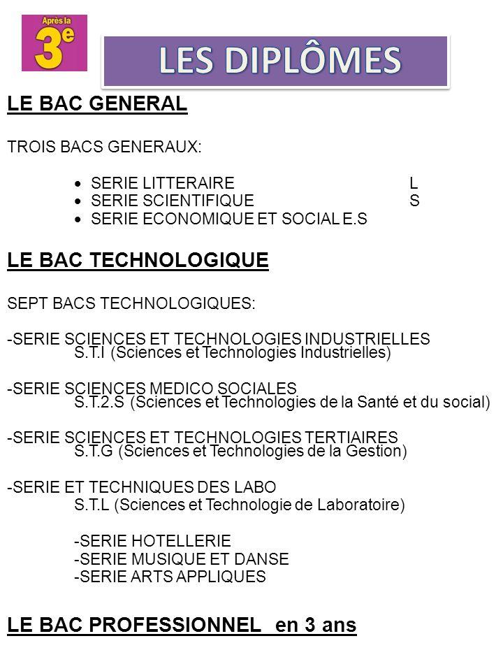 LES DIPLÔMES LE BAC GENERAL LE BAC TECHNOLOGIQUE