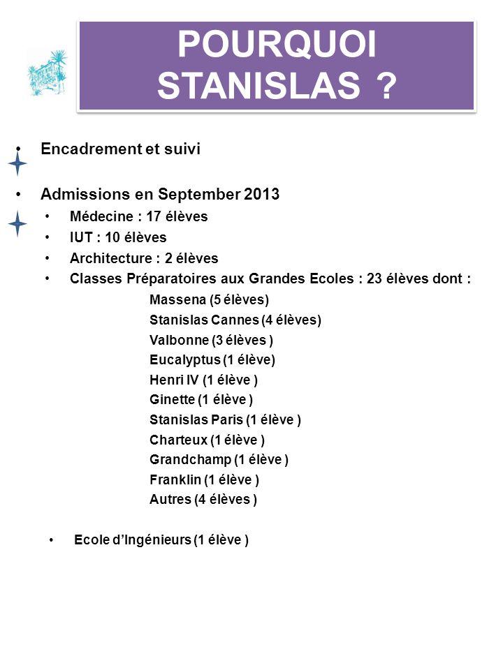 POURQUOI STANISLAS Encadrement et suivi Admissions en September 2013