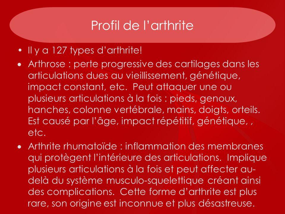 Profil de l'arthrite Il y a 127 types d'arthrite!