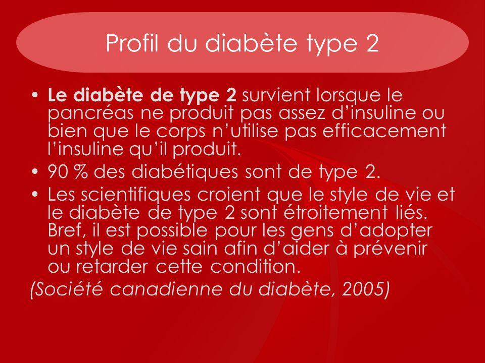 Profil du diabète type 2