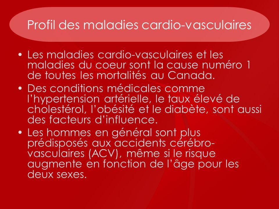 Profil des maladies cardio-vasculaires