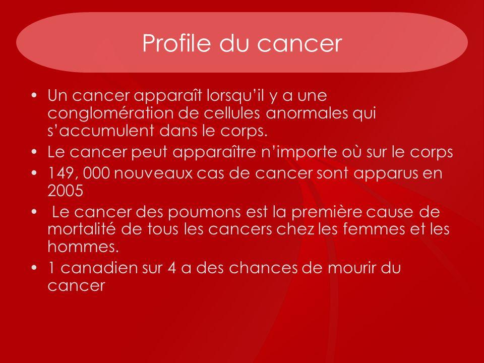 Profile du cancer Un cancer apparaît lorsqu'il y a une conglomération de cellules anormales qui s'accumulent dans le corps.