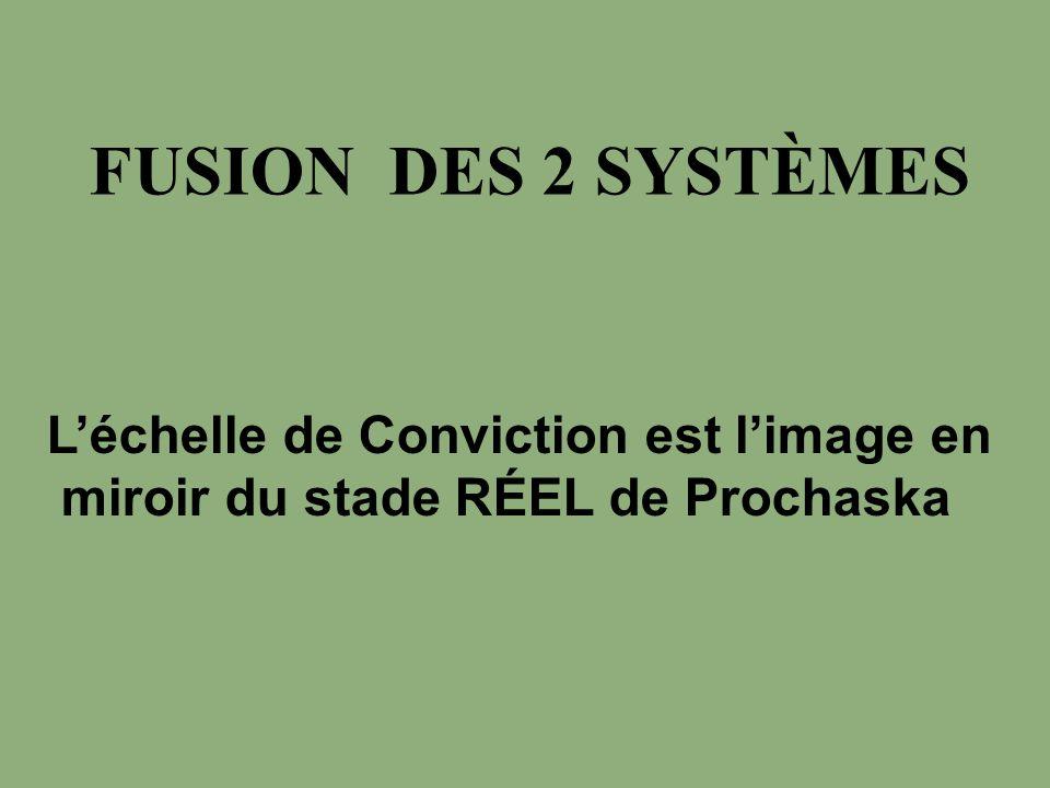 FUSION DES 2 SYSTÈMES L'échelle de Conviction est l'image en