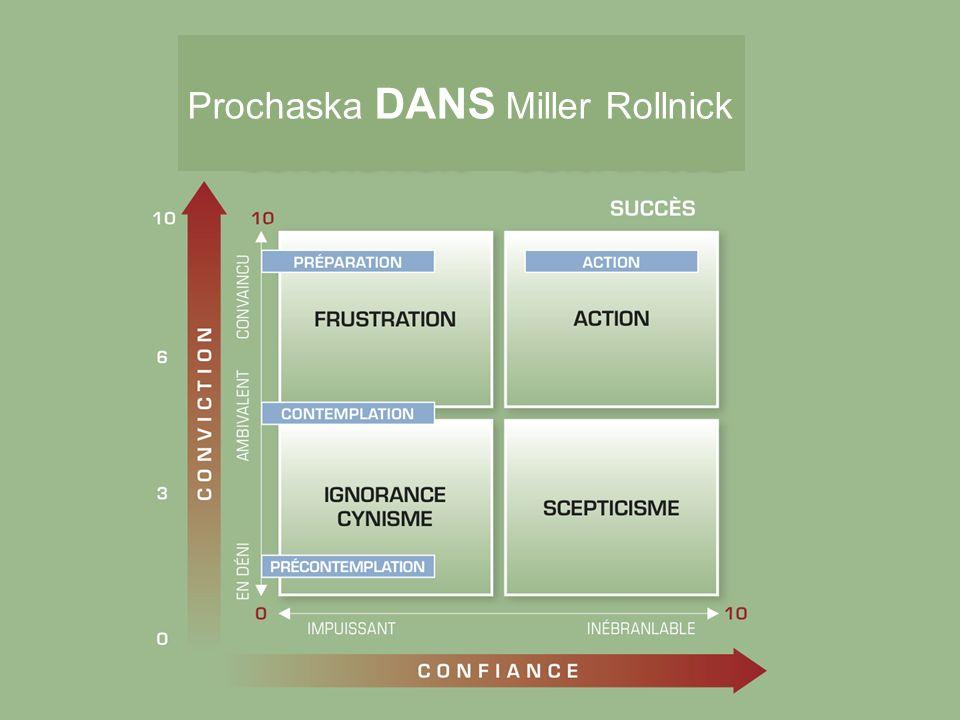 Prochaska DANS Miller Rollnick