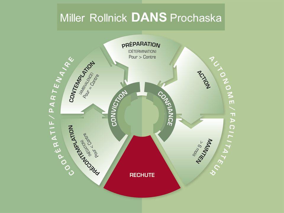 Miller Rollnick DANS Prochaska