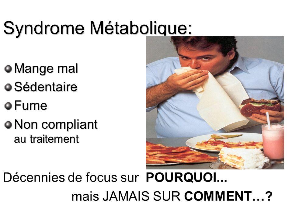 Syndrome Métabolique: