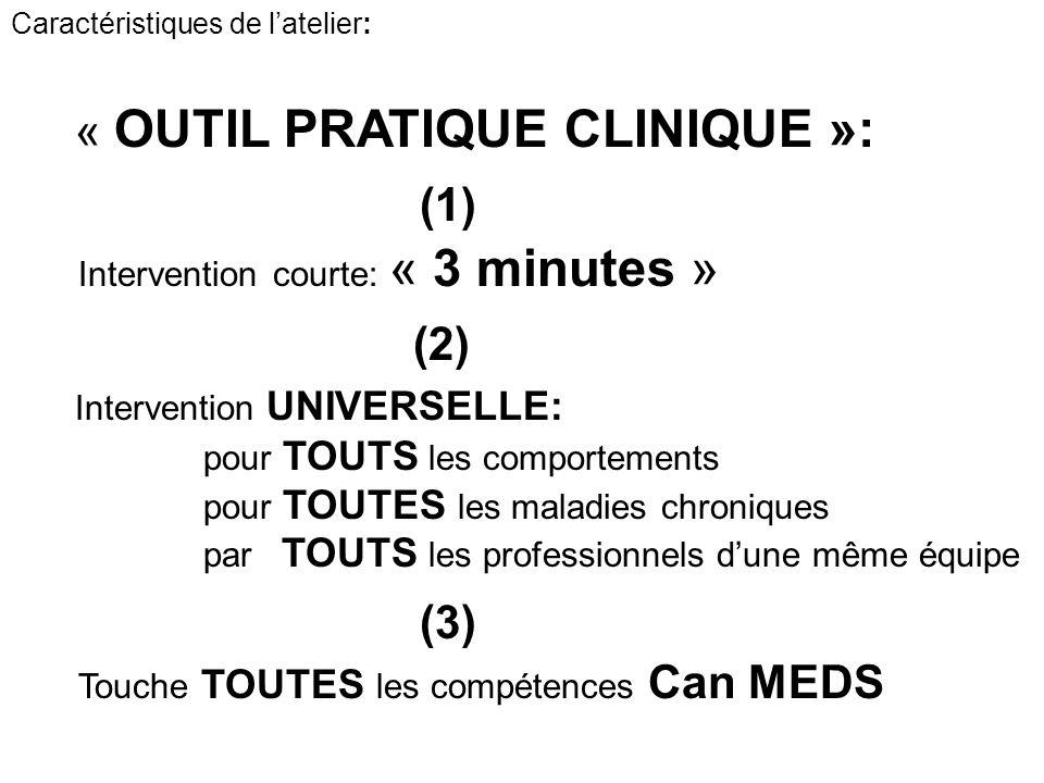 (1) (3) (2) « OUTIL PRATIQUE CLINIQUE »: Intervention UNIVERSELLE: