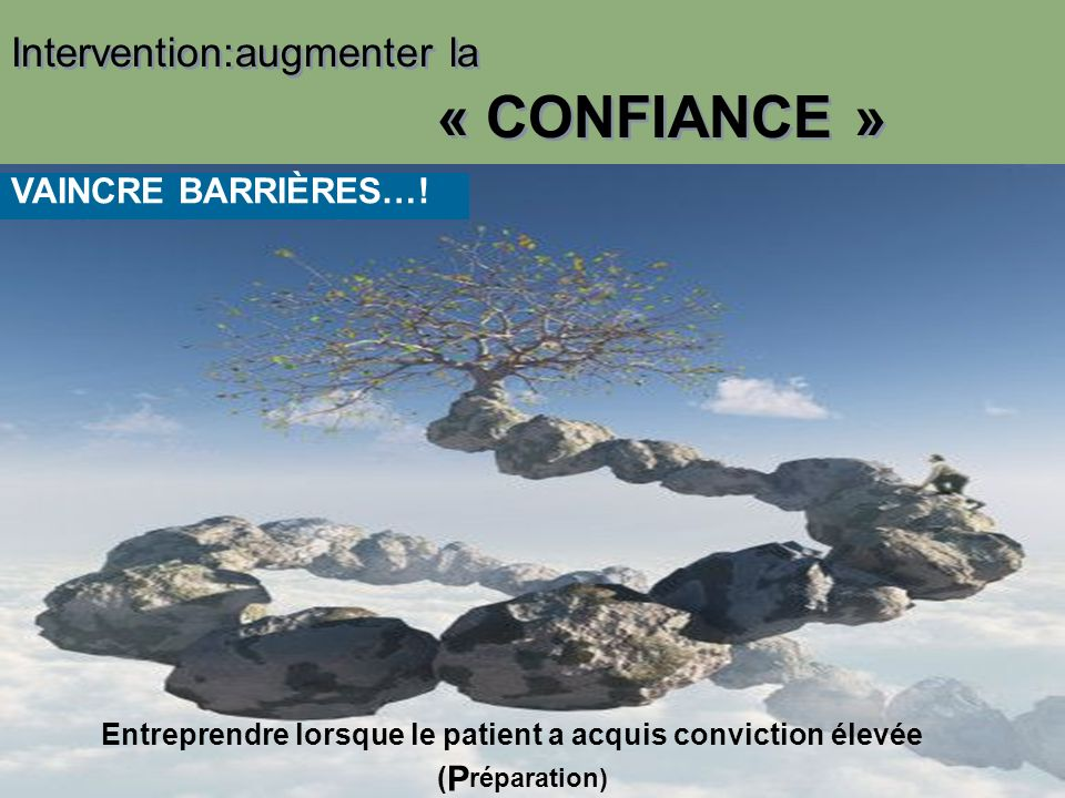 Intervention:augmenter la « CONFIANCE »