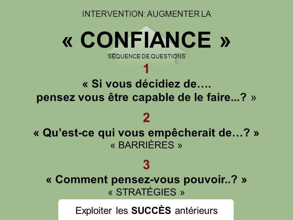 « CONFIANCE » 1 2 3 « Si vous décidiez de….