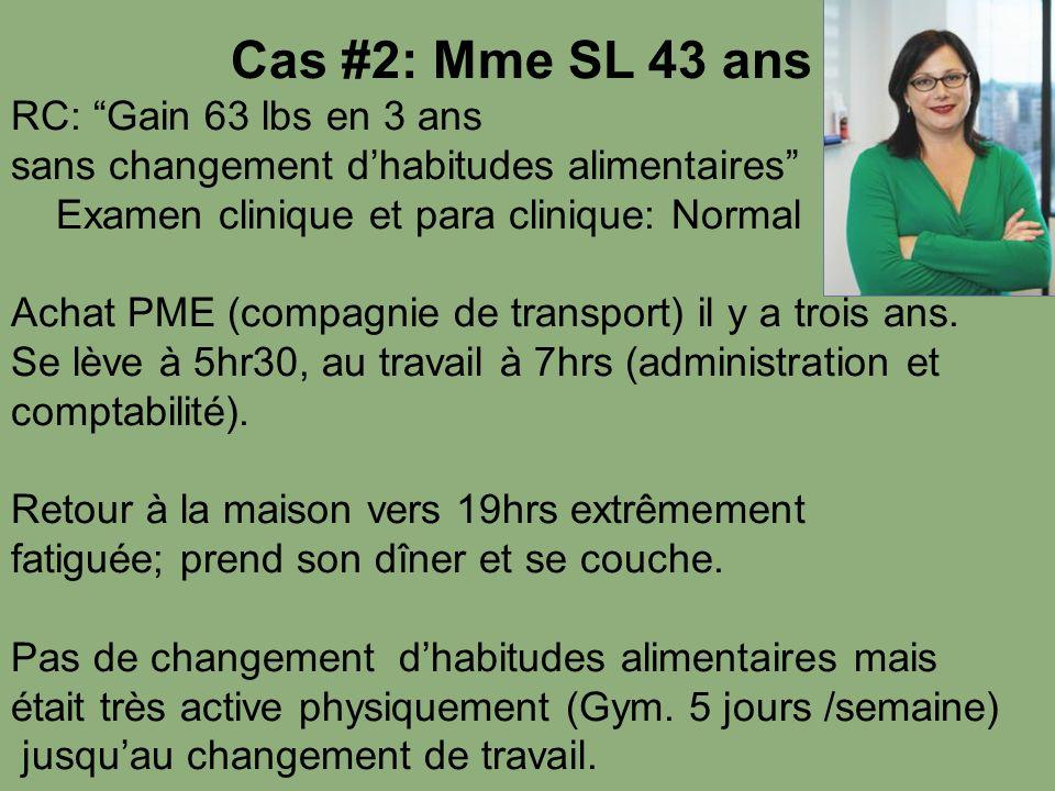 Cas #2: Mme SL 43 ans RC: Gain 63 lbs en 3 ans