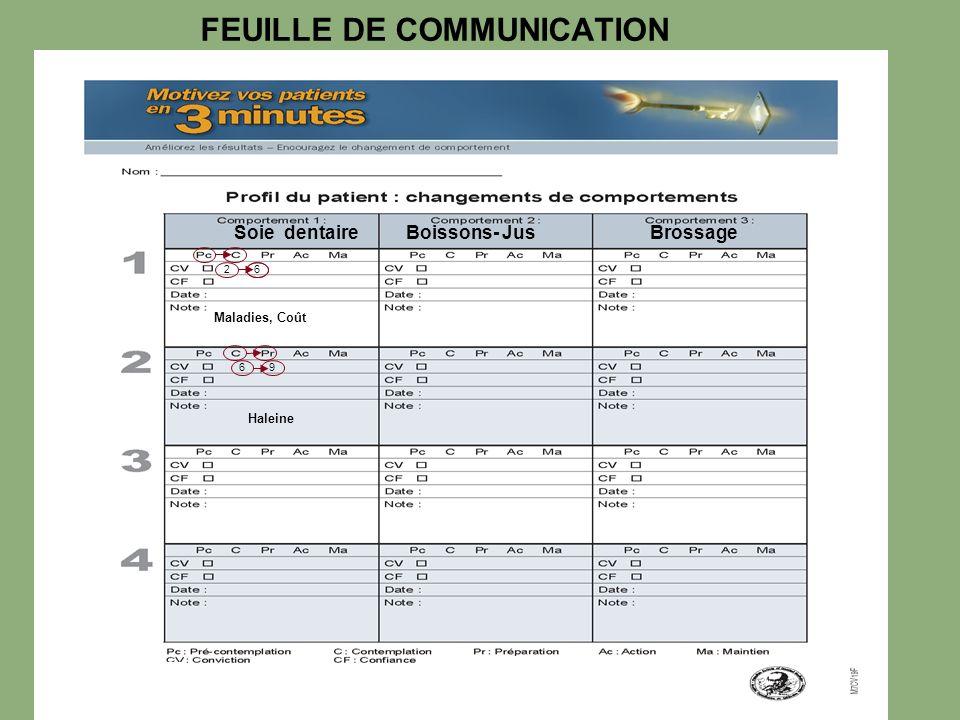 FEUILLE DE COMMUNICATION
