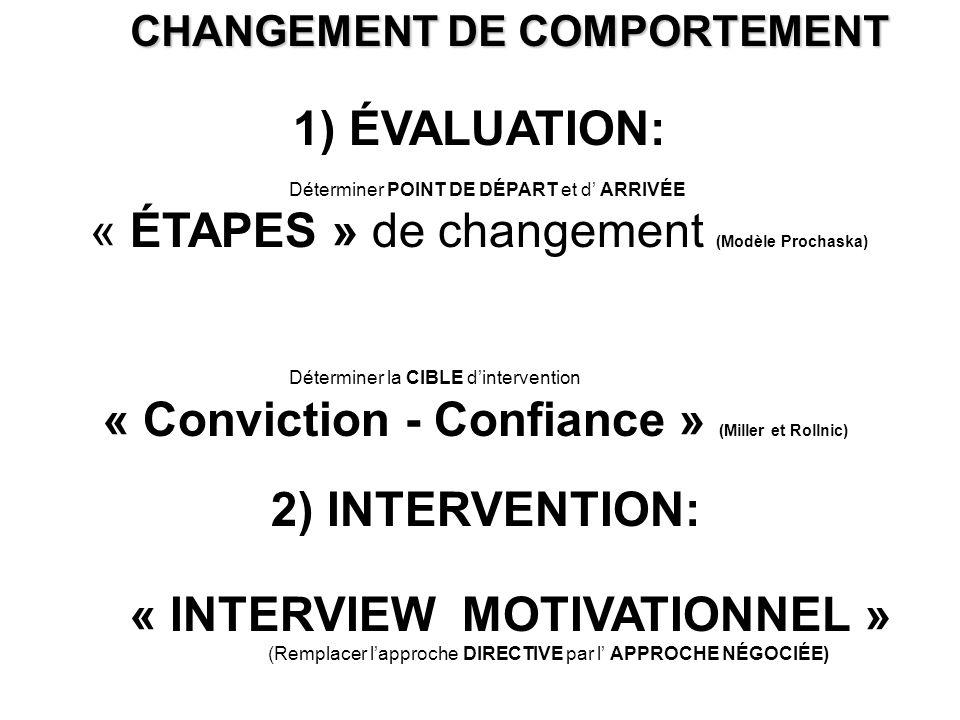 CHANGEMENT DE COMPORTEMENT