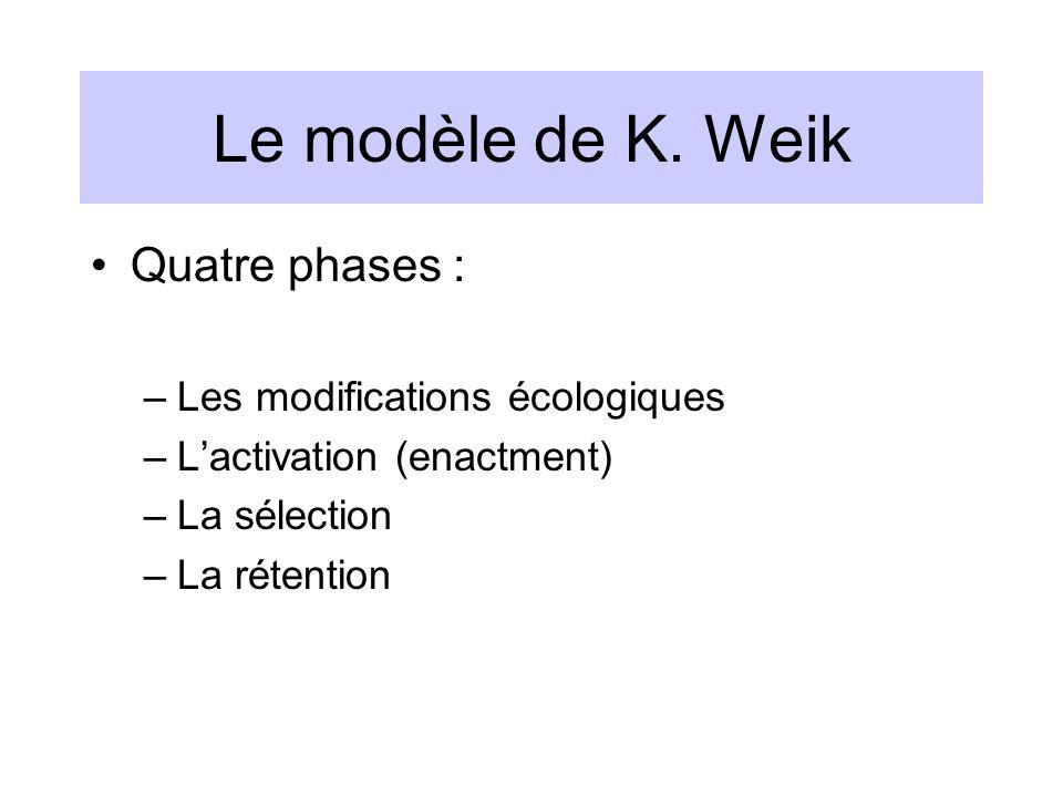 Le modèle de K. Weik Quatre phases : Les modifications écologiques