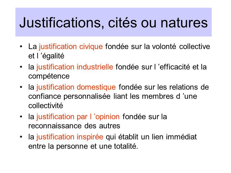 Justifications, cités ou natures