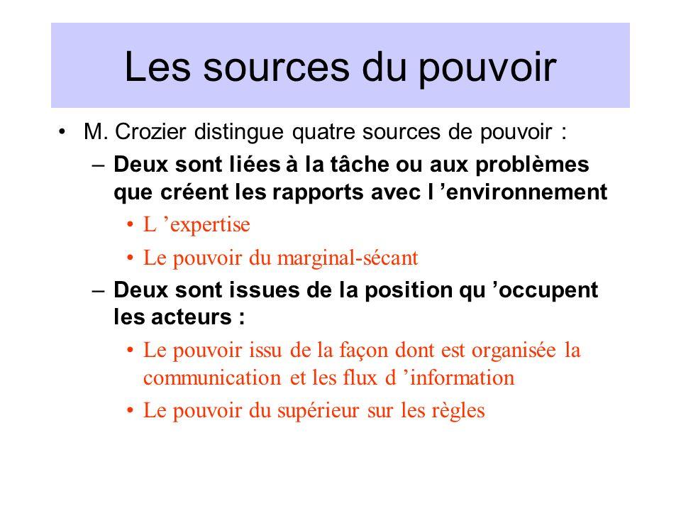 Les sources du pouvoir M. Crozier distingue quatre sources de pouvoir :