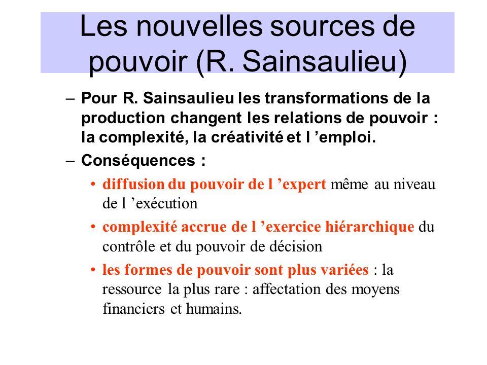 Les nouvelles sources de pouvoir (R. Sainsaulieu)