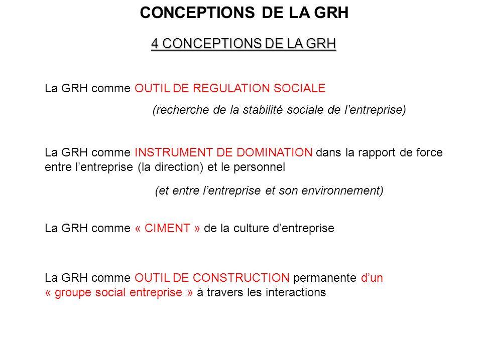 CONCEPTIONS DE LA GRH 4 CONCEPTIONS DE LA GRH