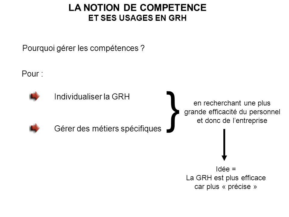 LA NOTION DE COMPETENCE