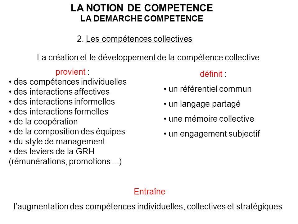 LA NOTION DE COMPETENCE LA DEMARCHE COMPETENCE