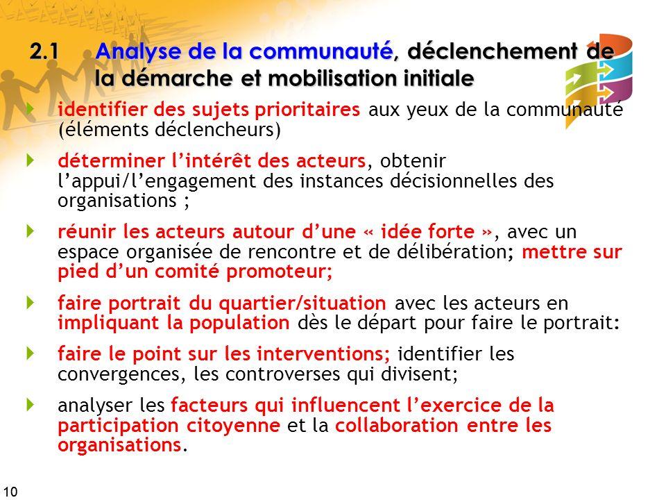 2.1 Analyse de la communauté, déclenchement de la démarche et mobilisation initiale